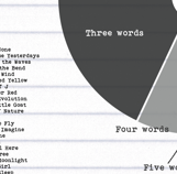Pearl Jam's One Word Songs - Thumbnail